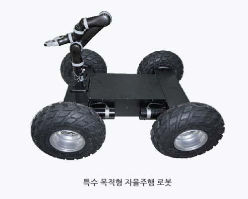 매니퓰레이터 – WeGo Robotics